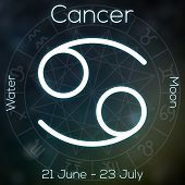 Zodiac Sign - Cancer. White Line Astrological Symbol With Caption, Dates, Planet And Element
