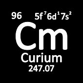 Periodic Table Element Curium Icon On White Background. Vector Illustration. poster