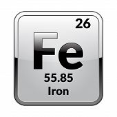 Iron Symbol.chemical Element Of The Periodic Table On A Glossy White Background In A Silver Frame.ve poster