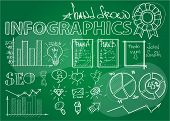 Seo Infographics On Green Background, Search Engine Optimization, Vector Illustration Seo Concept poster