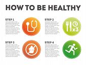 How To Be Healthy. Infographic How To Be Healthy. Steps How To Be Healthy. Four Steps How To Be Heal poster