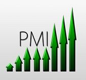 Chart Illustrating Pmi Growth, Macroeconomic Indicator Concept