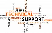 Word Cloud - Technical Support