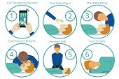 image of accident emergency  - Emergency first aid cpr procedure - JPG