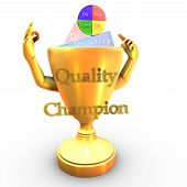 Quality champion cup