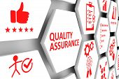Quality Assurance Concept Cell Background 3d Illustration poster