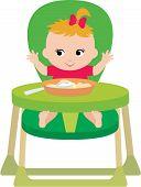 Child Eats.