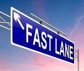 Conceito Fast Lane.