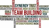Team Building - Word Cloud