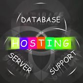 Internet Words Displays Hosting Database Server And Support