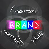 Company Brand Displays Awareness And Perception Of Value