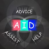 Supportive Words Displays Advice Assist Help And Aid