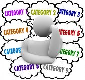 Category word in thought clouds above a thinker to illustrate managing ideas, tasks and jobs into achievable sections, areas or classes