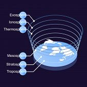 Isometric Flat Illustration Of The Planet Earth With An Abstract Image Of The Layers Of The Atmosphe poster