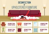 Disinfection Upholstered Furniture Concept. Cleaning Business. Washing Vacuum Cleaner On Carpet. Adv poster