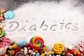 Diet And Weight Loss, Denial Of Sweet. Diabetes Text With Concept. Sugar Description In Black. Sweet poster