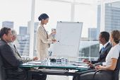picture of coworkers  - Businesswoman pointing at a growing chart during a meeting in the meeting room - JPG