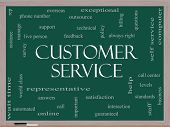 Customer Service Word Cloud Concept On A Blackboard