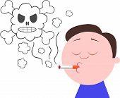 Smoking Cigarette With Skull Smoke