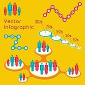 demographic infographic for presentation