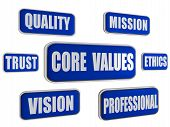 Core Values - Blue Business Concept Banners