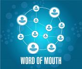 Word Of Mouth People Network Illustration