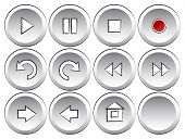Icons and buttons for electronic equipments