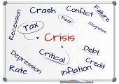stock photo of stagnation  - illustration of crisis text on green whiteboard - JPG