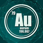 Gold Chemical Element. Sign With Atomic Number And Atomic Weight. Chemical Element Of Periodic Table poster