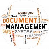 Word Cloud - Document Management