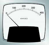 Ammeter Measures Current