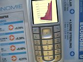 stock chart phone