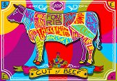 Vintage English Cut Of Beef In Happy Rainbow