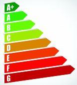 foto of efficiencies  - Energy Rating Certificate Energy Performance Certificates - JPG