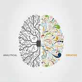 Brain Concept poster