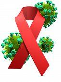 Aids Illustration