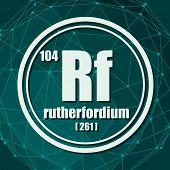 Rutherfordium Chemical Element. Sign With Atomic Number And Atomic Weight. Chemical Element Of Perio poster