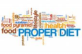 image of food pyramid  - Proper diet and healthy food diet concepts word cloud illustration - JPG