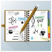 Organize Notebook Science And Education Infographic Design Template