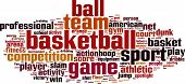 Basketball Word Cloud