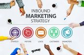 pic of strategy  - Inbound Marketing Strategy Advertisement Commercial Branding Concept - JPG