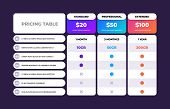 Pricing Table. Comparison Business Web Plans, Column Grid Design Template, Price Chart Banner. Vecto poster