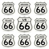 Complete Route 66 Signs Collection