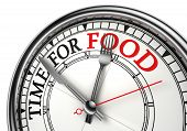 Time For Food Concept Clock Closeup