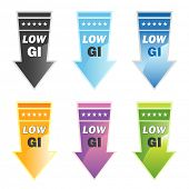 Low Glycemic Index (GI) food labels with 5 stars in the shape of an arrow.