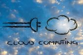 Plug And Cloud On Sky, Concept Of Cloud Computing