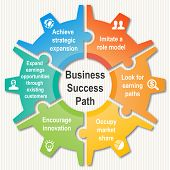 stock photo of role model  - Business Successful Path on a gear in puzzle form - JPG