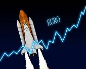 Euro Chart Forex