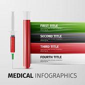medical infographics