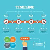 stock photo of gingivitis  - Timeline with arrows and quotes - JPG